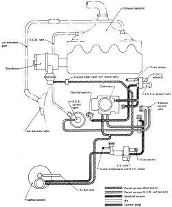 1983 nissan sentra bedradings schema