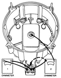 1975 chevy ignition ledningsdiagram