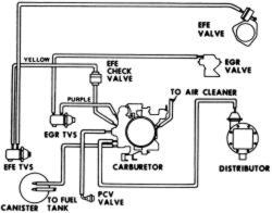 92 ford f 350 fuel system diagram