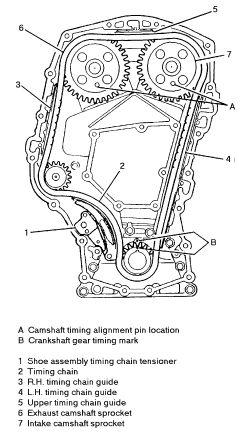 gm quad 4 engine diagram
