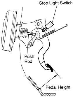 light switch wiring diagram power at switch