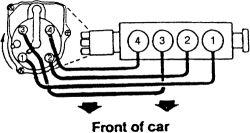 1998 honda civic firing order diagram