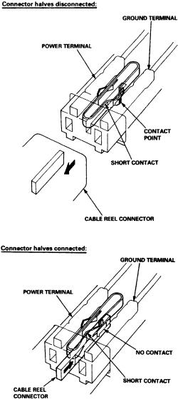 Repair Guides Air Bag (supplemental Restraint System) General