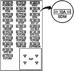 2004 monte carlo fuse diagram