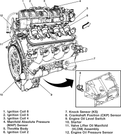 02 chevy avalanche engine diagram