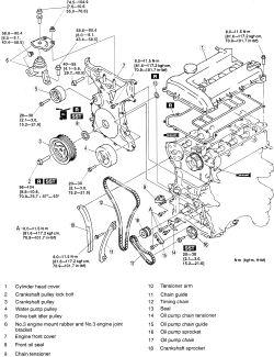 position sensor wiring diagram on 94 mazda miata engine diagram