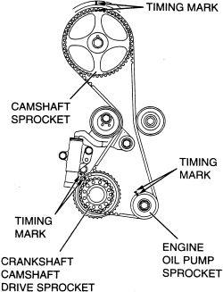 mitsubishi timing belt tool