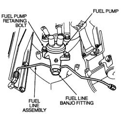 2012 f250 fuel filter change