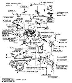 1998 mitsubishi montero Schema moteur