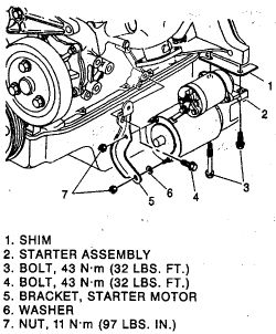 wiring diagram for 94 s10 pickup