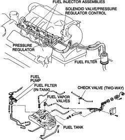 gas line diagram 1991 ford probe