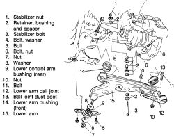 diagram rear ball joints