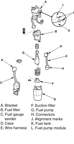Repair Guides Fuel Filter Removal  Installation AutoZone