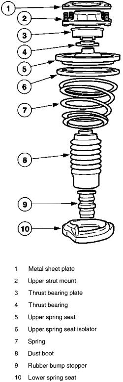 Repair Guides Front Suspension Strut (macpherson Strut) Assembly