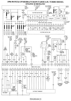 1998 gmc k2500 wiring diagram