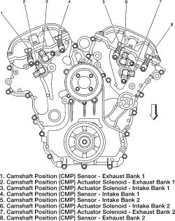2008 srx v6 cadillac motor diagram for camshaft position sensors