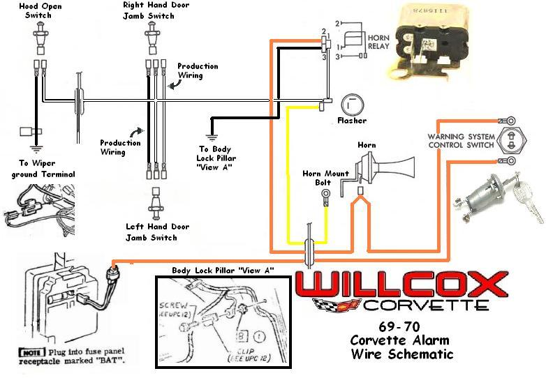 1969 Corvette Fuse Box - Wiring Diagram Progresif