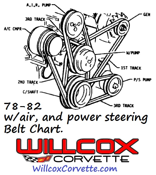 1978-1982 Corvette Belt Diagram Willcox Corvette, Inc