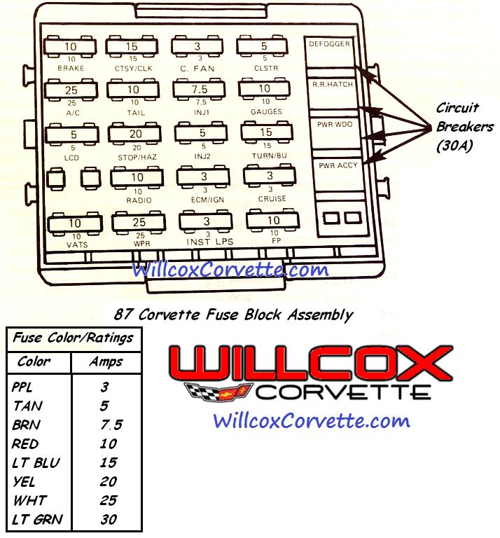 1972 corvette fuse block diagram