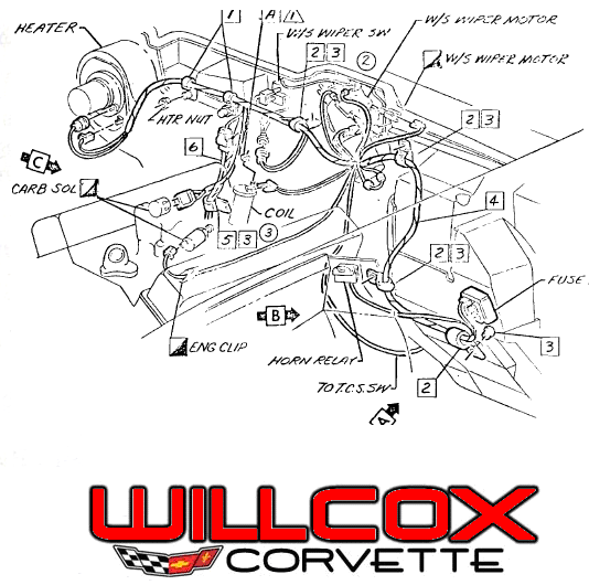 cj7 wire harness routing