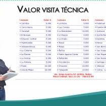 visita_tecnica