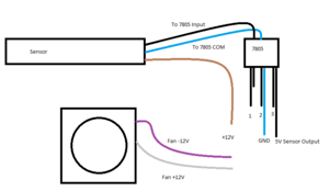 sick sensor wiring diagram