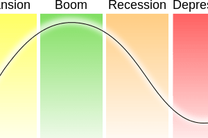 Economic-Cycle-300x200