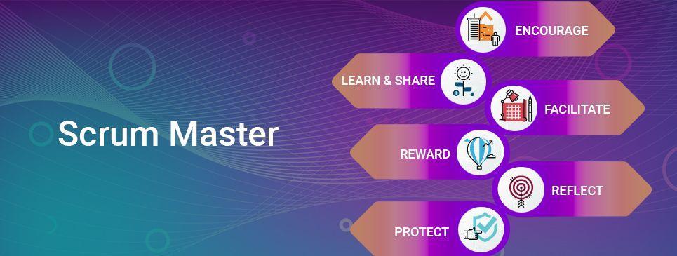 Scrum Master - Understanding their Roles  Responsibilities ReQtest