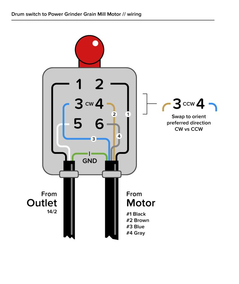 Need some help wiring a motor to a drum switch plz