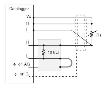 4WHB10K 10 kohm, 4-Wire Half-Bridge Terminal Input Module
