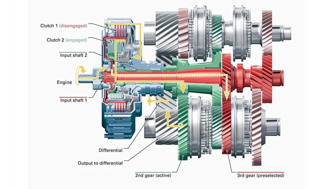 81 Corvette Torque Converter Wiring Diagram Schematic Diagram