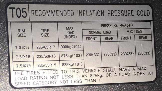 Tire Air Pressure Chart New Car Models 2019 2020