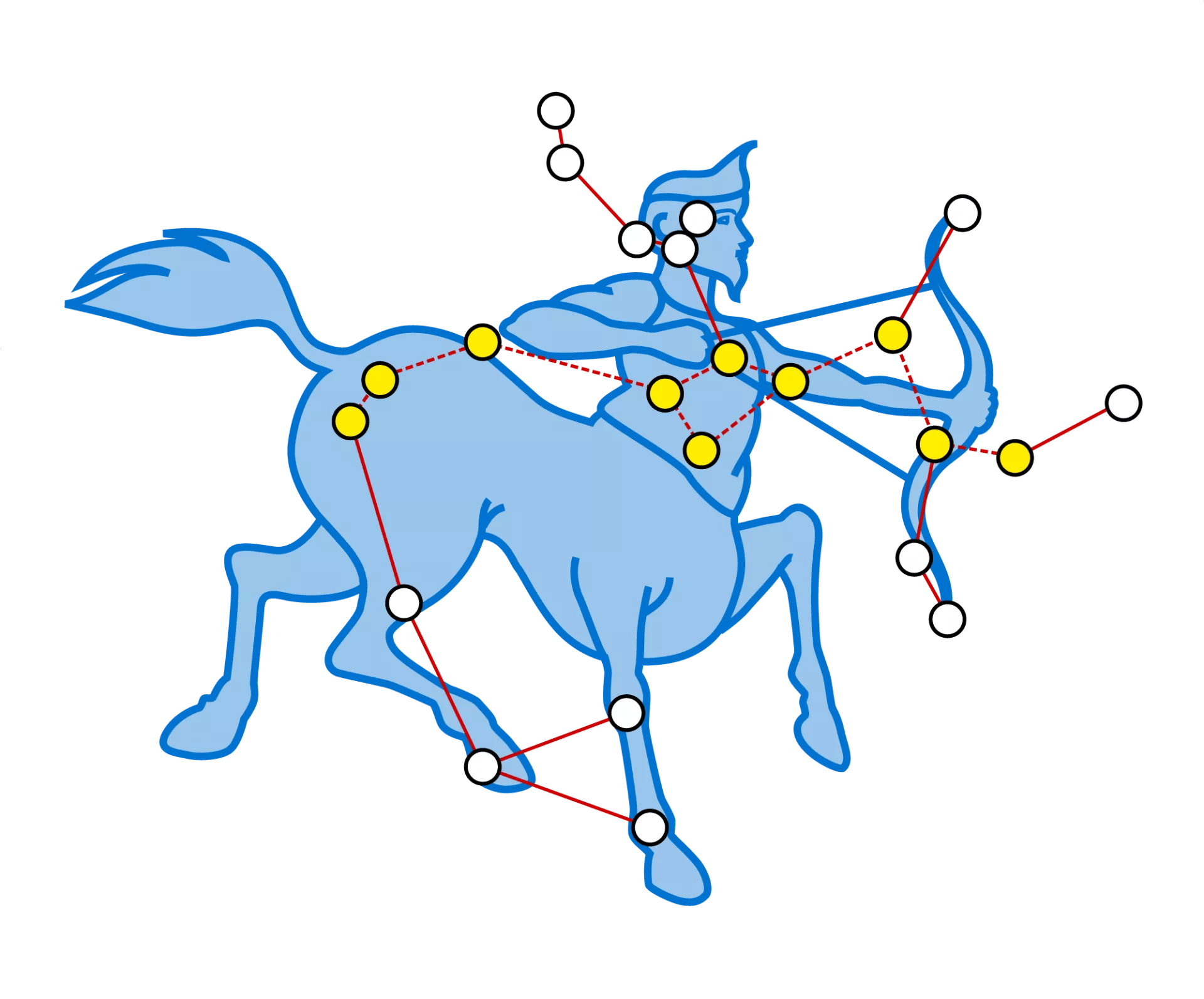 Sagittarius Constellation Facts For Kids Dk Find Out