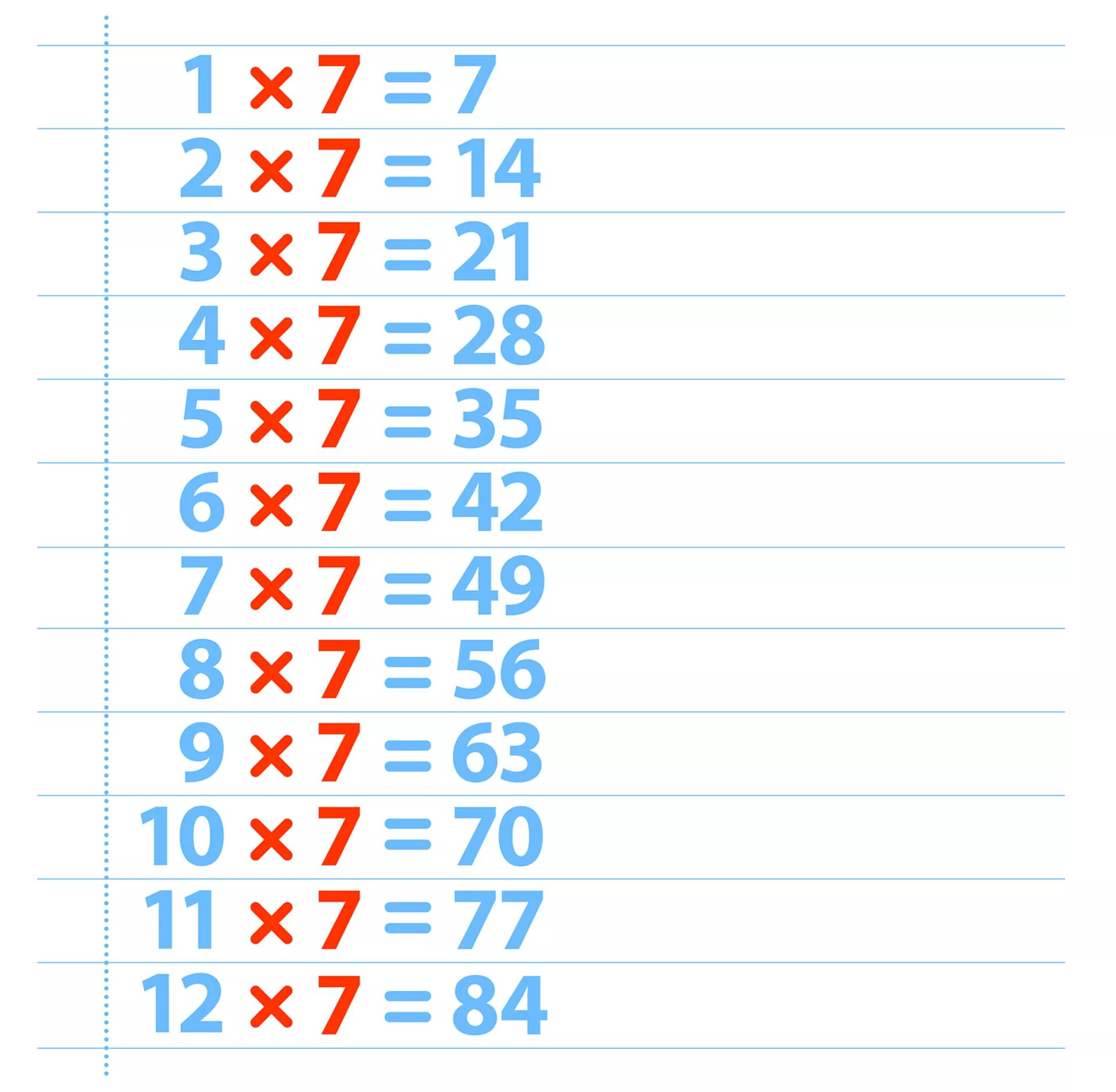 Table 6 Et 7 7 Times Table Seven Times Table Dk Find Out