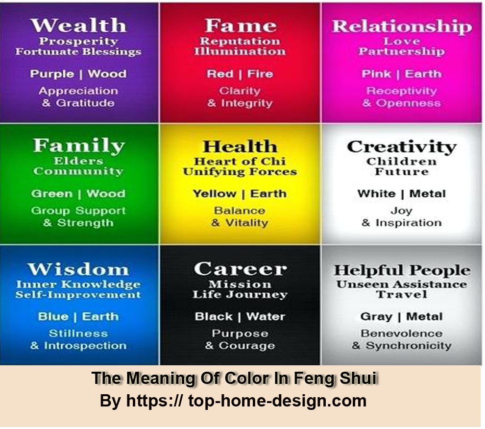 The 2020 Feng Shui Quick Guide To Infuse Your Home