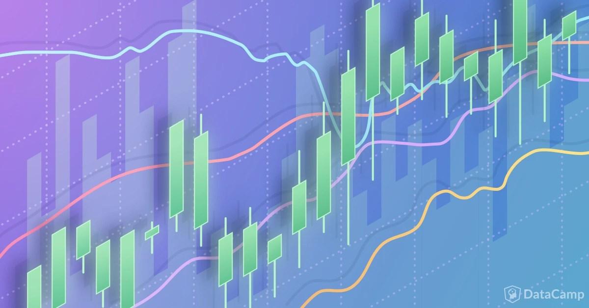 Python For Finance Algorithmic Trading (article) - DataCamp