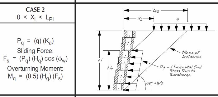 block diagram explained
