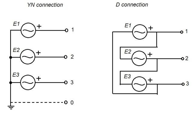 wiring diagram vs single line diagram