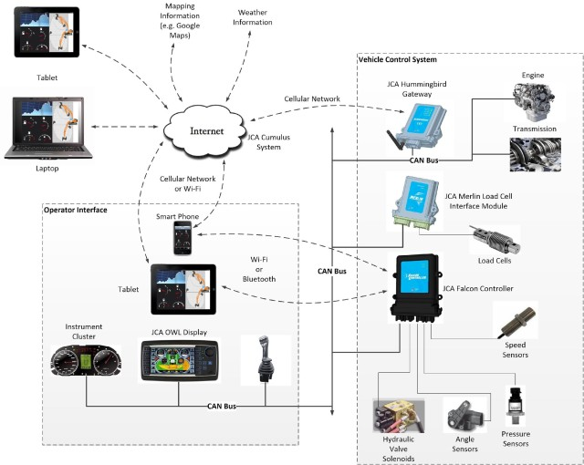 wireless network diagram software
