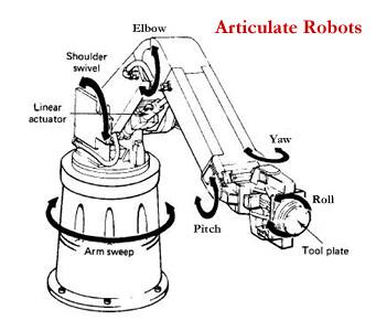 240z engine bay diagram