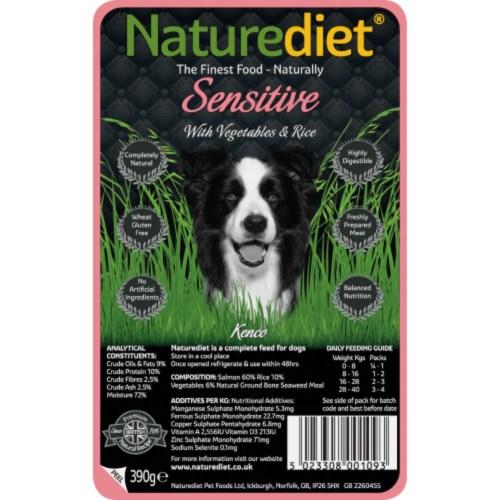 Medium Crop Of Good Natured Dog Food