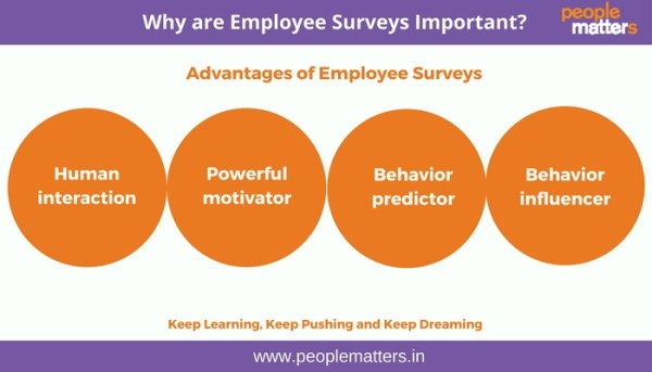 Article Employee surveys are still the top method to measure - employee survey