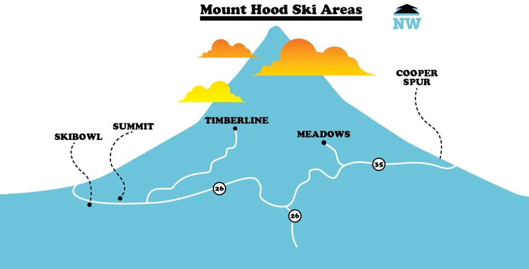 A Guide to Mount Hood\u0027s Ski Resorts Portland Monthly