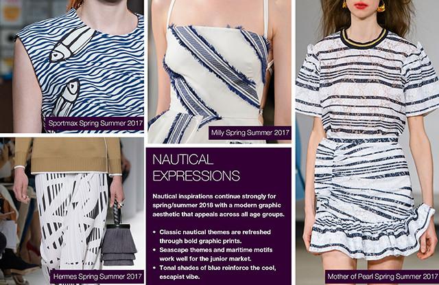Trends Spring Summer Womenswear Key Print Trends Spring