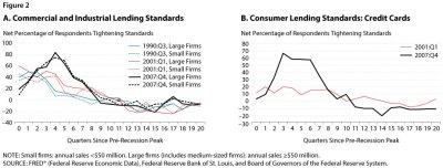 Consumer vs Commercial Loans - pdfsdocnts.x.fc2.com