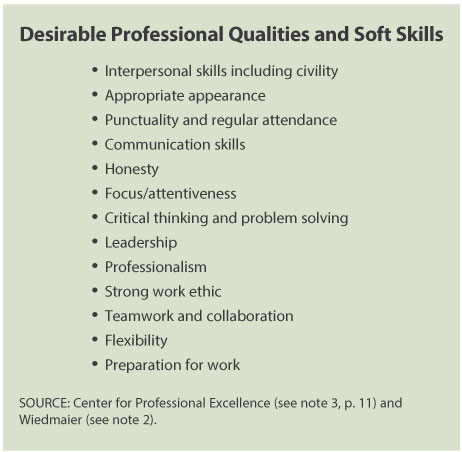 Soft Skills Success May Depend On Them St Louis Fed - what are soft skills