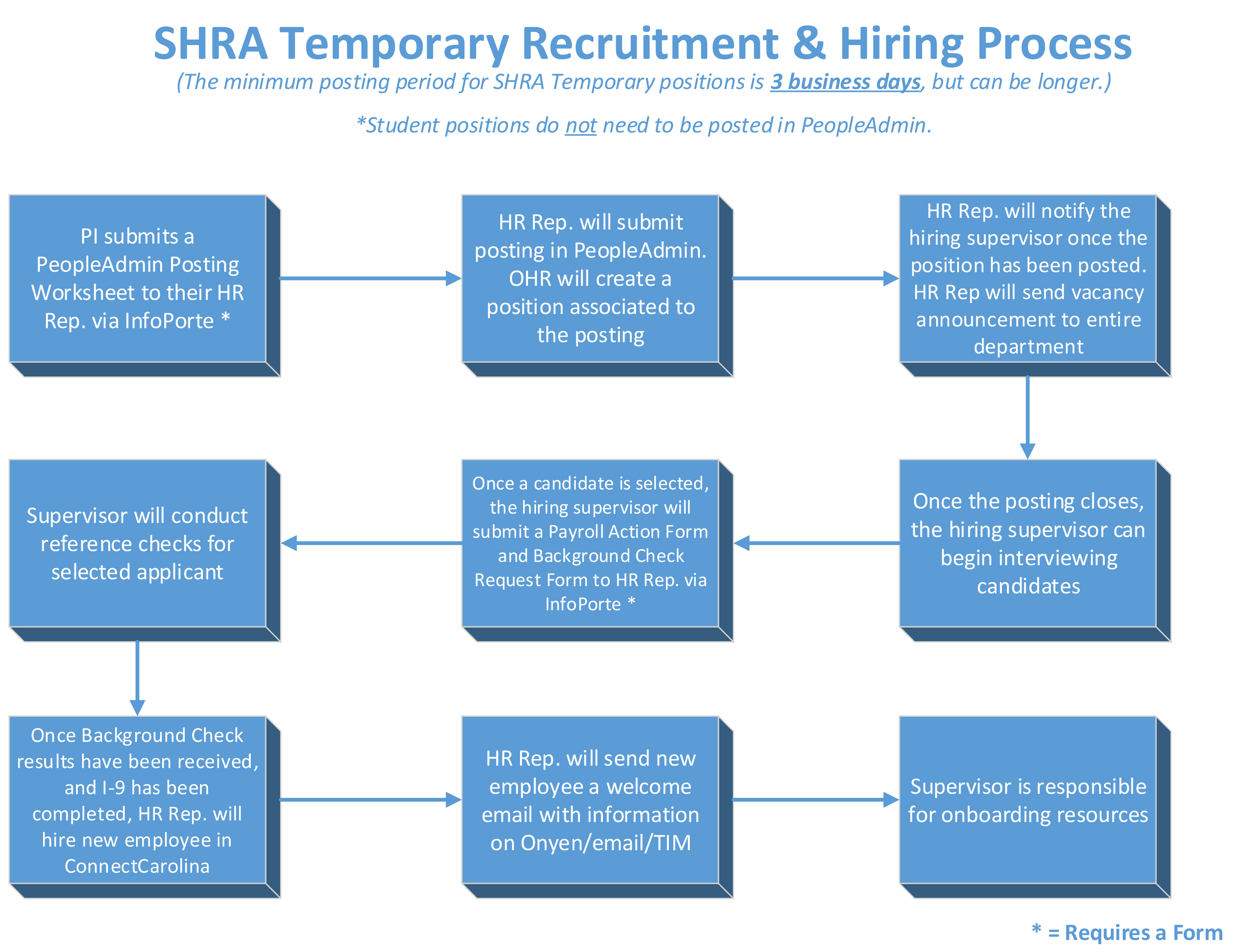 hr recruitment interview questions professional resume cover hr recruitment interview questions 15 interview questions for hr professionals careerride temporary shra spa employees unc