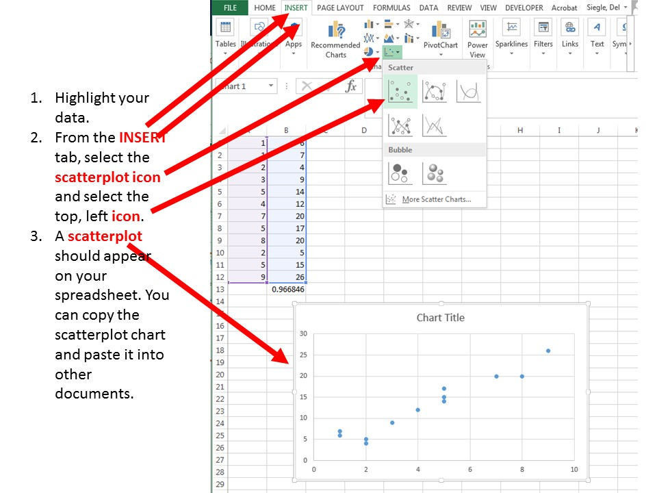 Using Excel to Calculate and Graph Correlation Data Educational