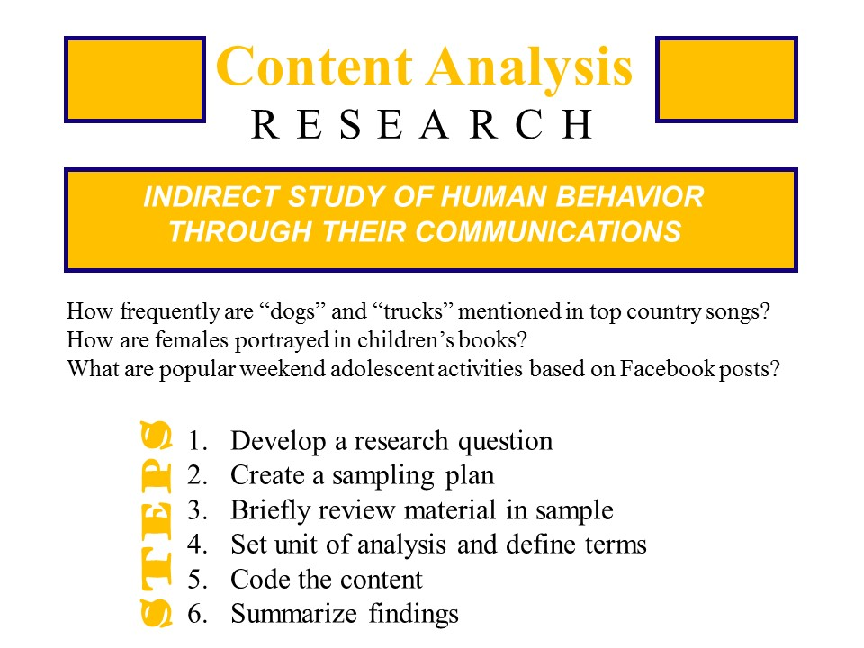 Content Analysis Educational Research Basics by Del Siegle