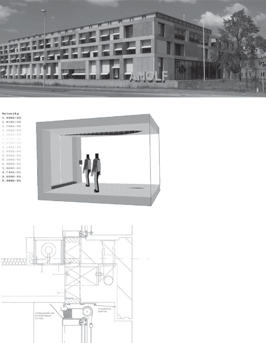 Simulation Facade A Top Figure Overview Of The Façade With Outside Sunshade B